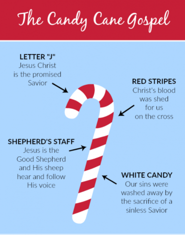 Simple illustration of the candy cane
